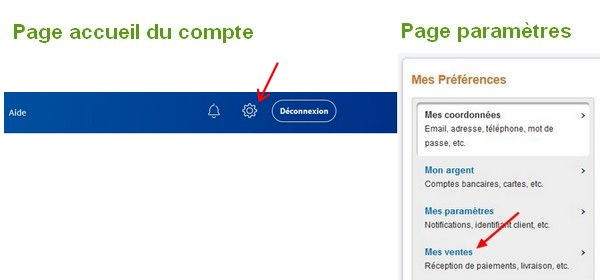 Paypal compte