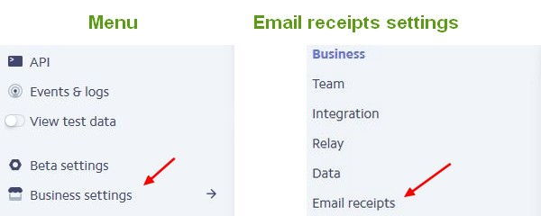 Stripe Menu Email Receipts